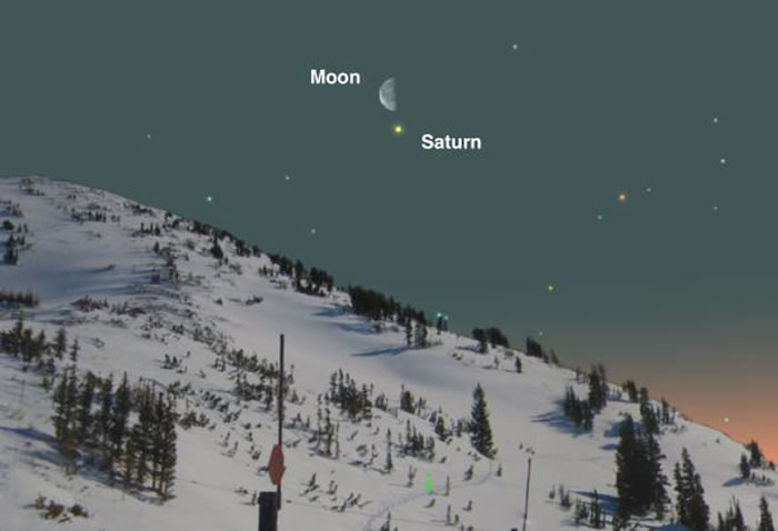 春分这一天,月亮和土星会一起出现在靠近地平线的地方。 SKYCHART BY A. FAZEKAS, SKYSAFARI