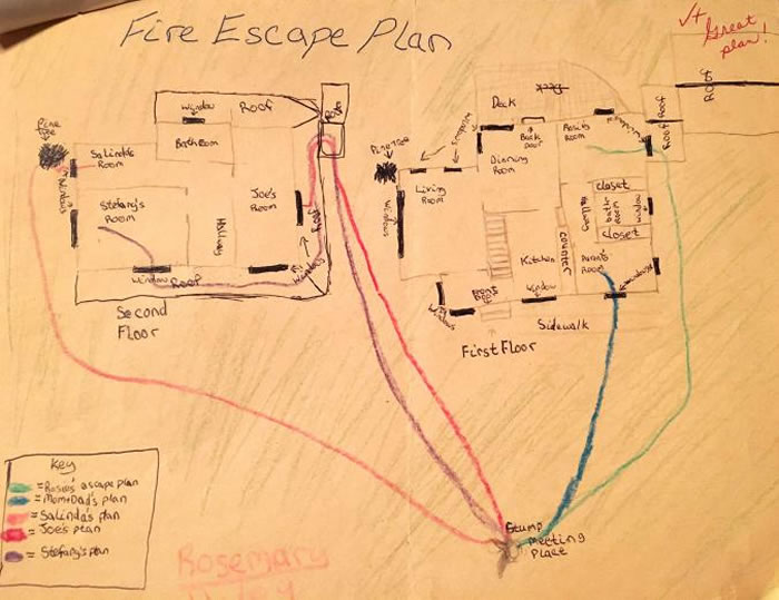 「火灾逃生路线图」,罗丝玛莉・华德利约十岁时的作品。 MAP BY ROSEMARY WARDLEY