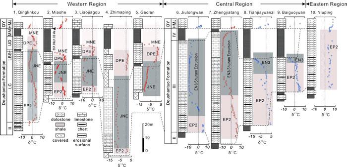 黄陵背斜地区陡山沱组上部碳同位素化学地层特征及对比