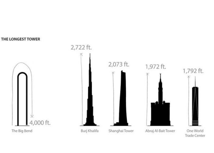 """""""大笨拱""""拱门其中一边的高度,也足可与迪拜的哈利法塔等高楼媲美。"""