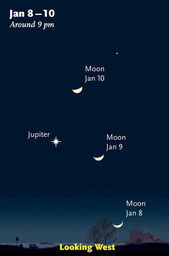 2017年4月8日木星将迎来冲日