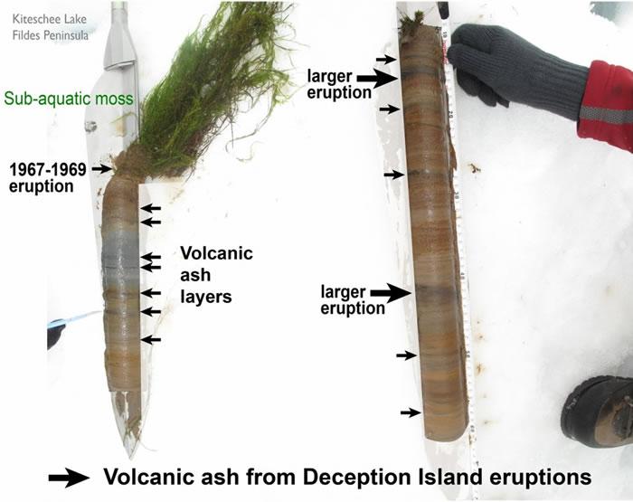 英国南极研究局在沉积物中看火山灰层。
