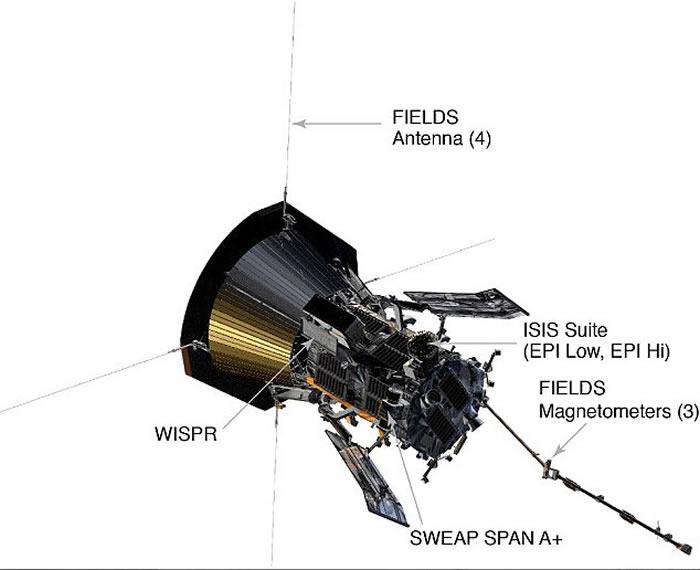 美国NASA宣布2018年发射太阳探测器 史上最靠近太阳破解日冕与太阳风秘密