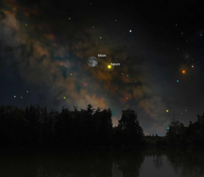 6月10日,土星将依偎着月亮。 SKYCHART BY A. FAZEKAS, SKYGUIDE