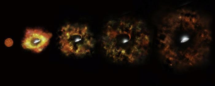 N6946-BH1恒星变黑洞瞬间,只留下红色辐射光晕。