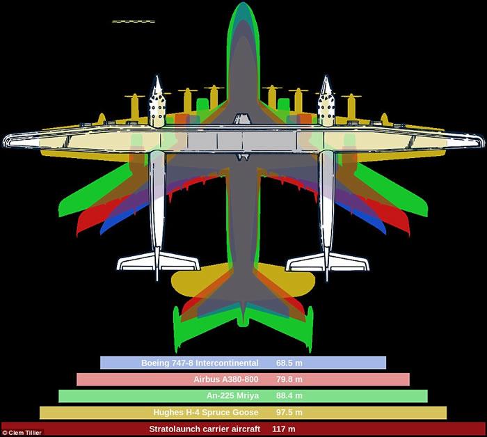 """全球最巨型飞机""""平流层发射运载者""""(Stratolaunch Carrier)在美国莫哈韦太空港现身"""