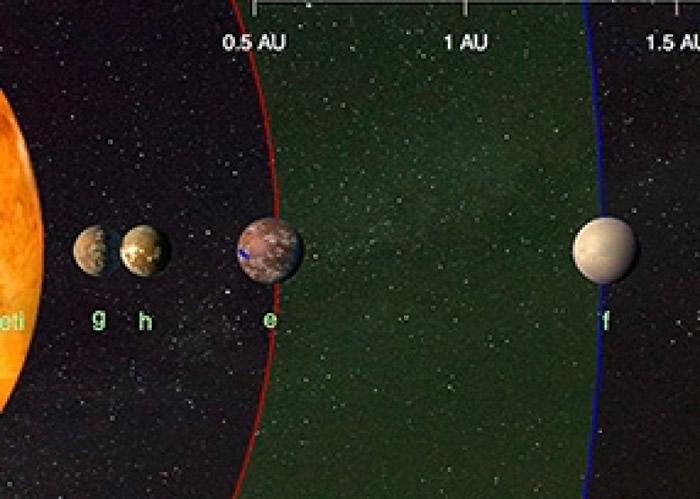 行星e和f便是位于适居带边缘的超级地球。