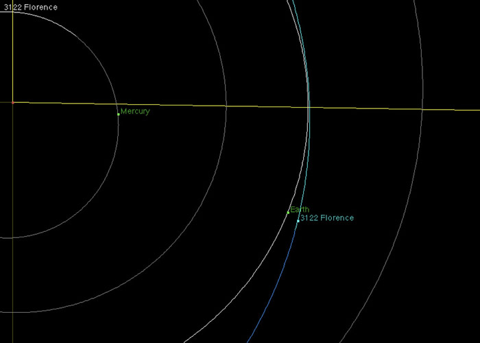 """近地小行星""""佛罗伦萨""""2012 TC4将于9月1日掠过地球"""