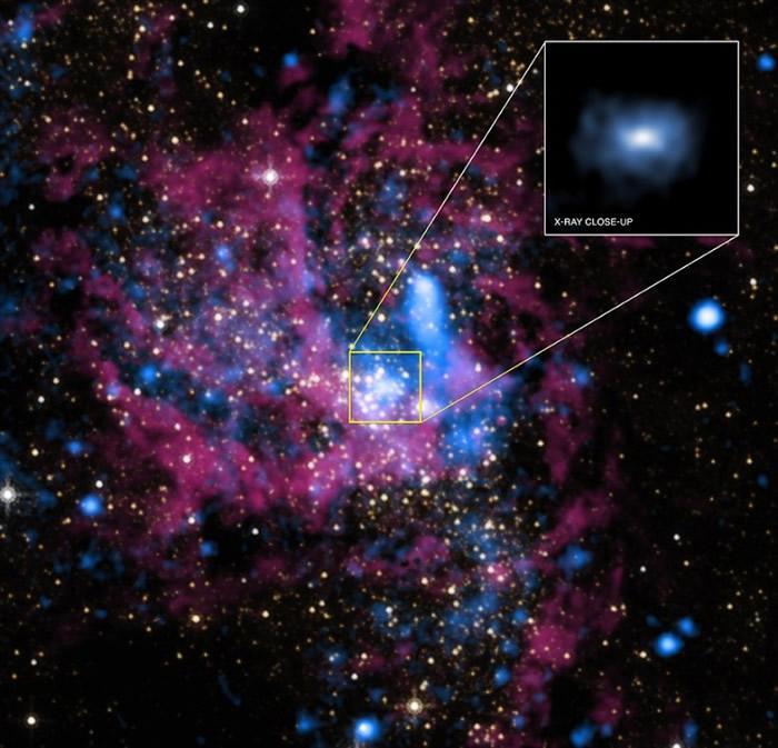 人马座A*(图)为银河系最巨大的黑洞。