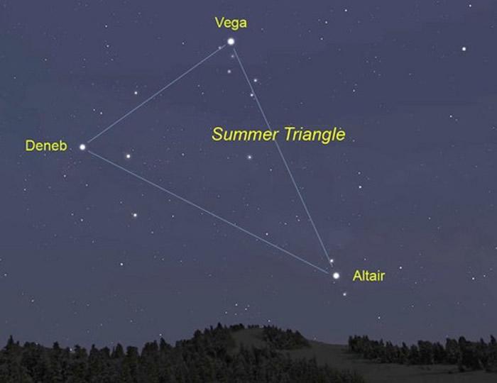2017年9月份天文现象概况:闪耀的夏季大三角