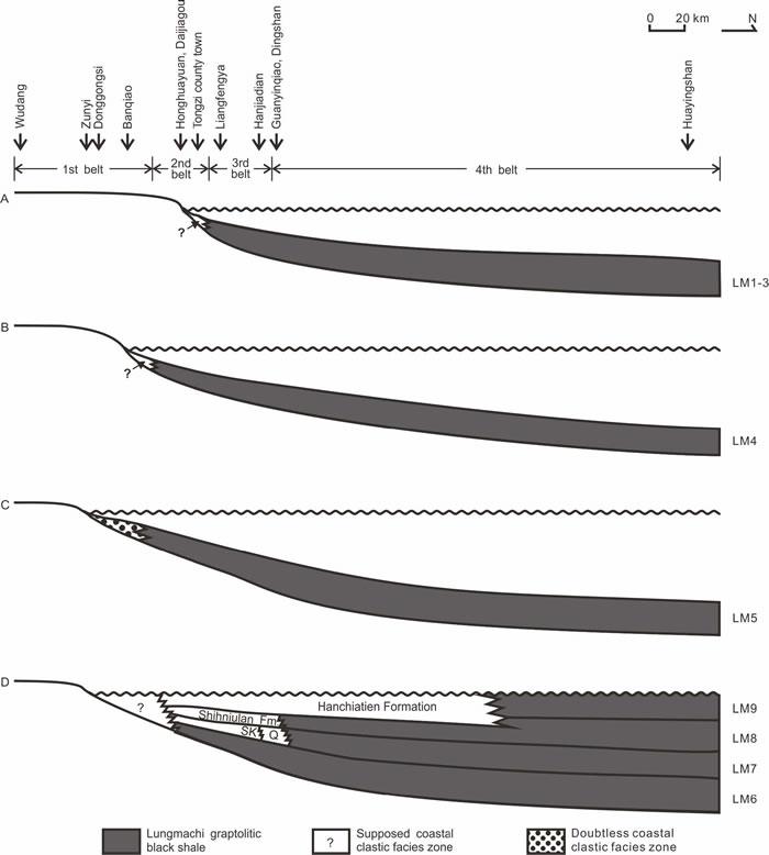 黑色页岩的阶段性渐进分布模式