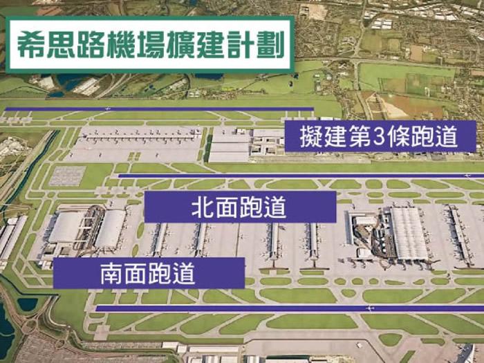 英国政府希望在希思路机场兴建第三条跑道。