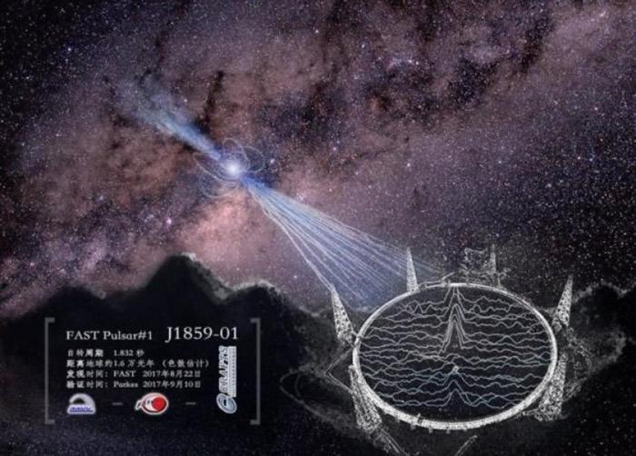 发现的两颗新脉冲星分别距离地球约4100光年和1.6万光年。