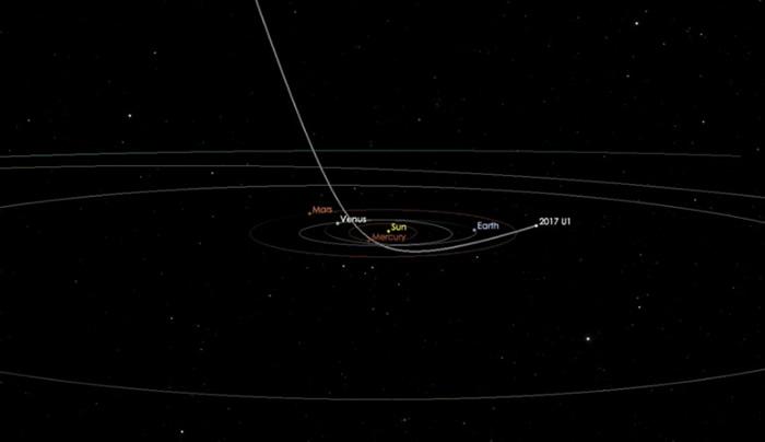 """""""星际小行星Oumuamua""""1I/2017 U1来自织女星附近 在银河系中游荡了几百万年"""