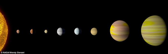 "NASA利用Google人工智能系统发现距离地球2545光年外""迷你太阳系"":Kepler-90恒星也有8大行星"