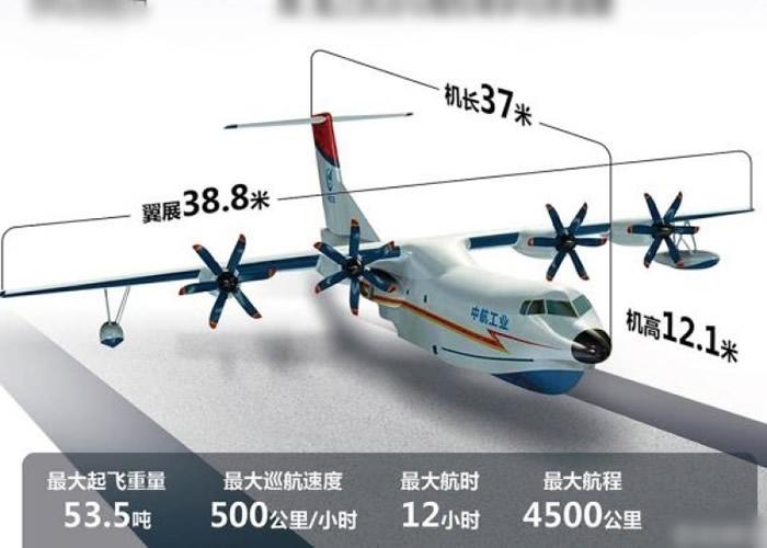 AG600是首次研制的大型特种用途飞机。