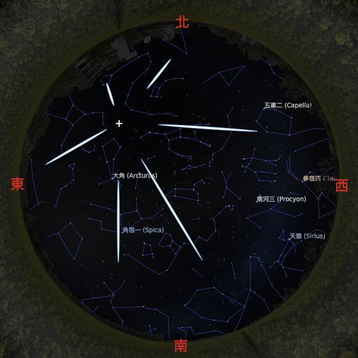 象限仪座流星雨,1月4日清晨4点,象限仪座流星雨的辐射点位在位在东北方,流星从这个点往外辐射出来。