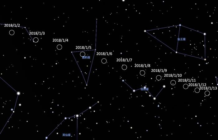 海因策彗星1月2日到1月13日晚上9点在星空中的位置,最亮时的位置靠近仙后座。图的上方为北方。