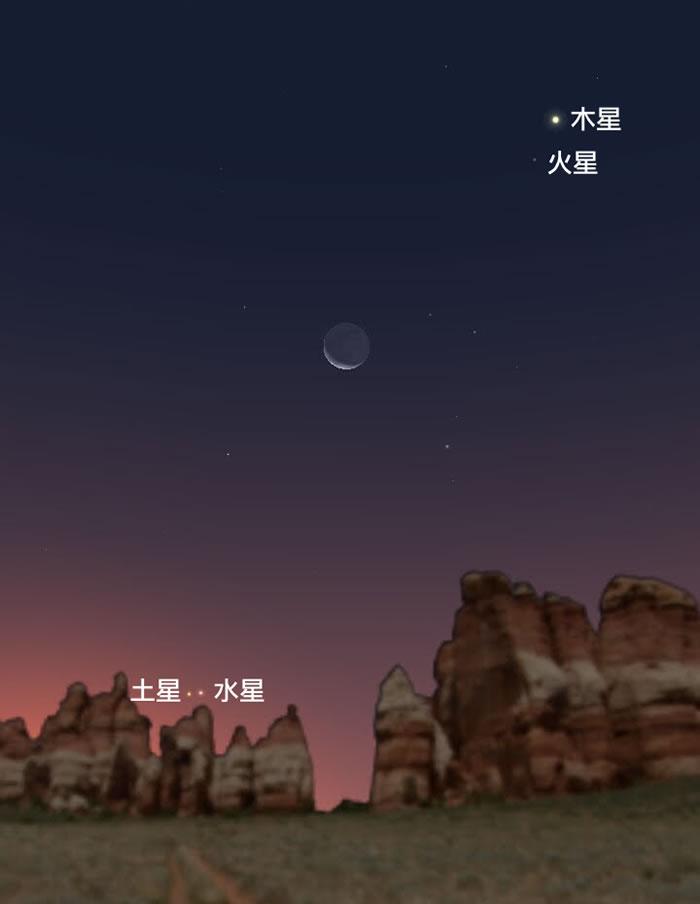 1月13日土星、水星、月亮、火星和木星会出现在日出前的东方