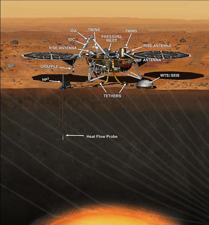 洞察号。影像来源:NASA