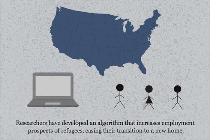 新研究帮助指导难民最可能在哪里成功就业