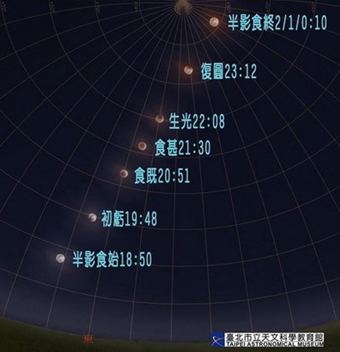 超级蓝色血月:1月31日将上演152年一遇天文奇观 蓝月、血月及超级月亮将同时登场