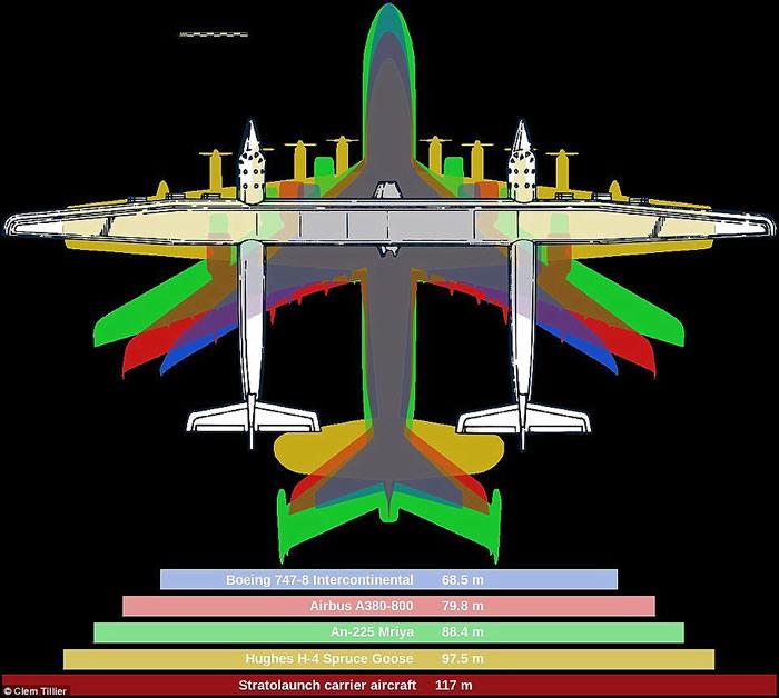 """全球最大飞机""""同温层发射载机""""进行低速档滑行测试"""
