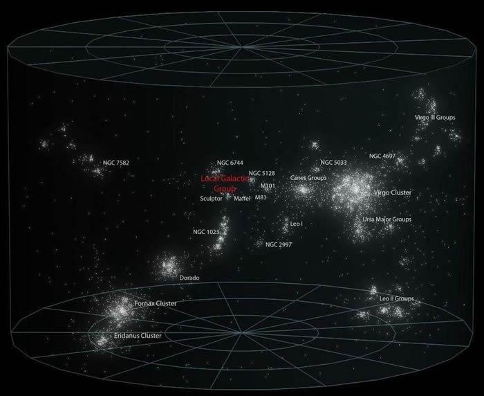 美国天体物理学家预测人类因大爆炸灭亡百亿年后银河系居民会看到怎样的天空