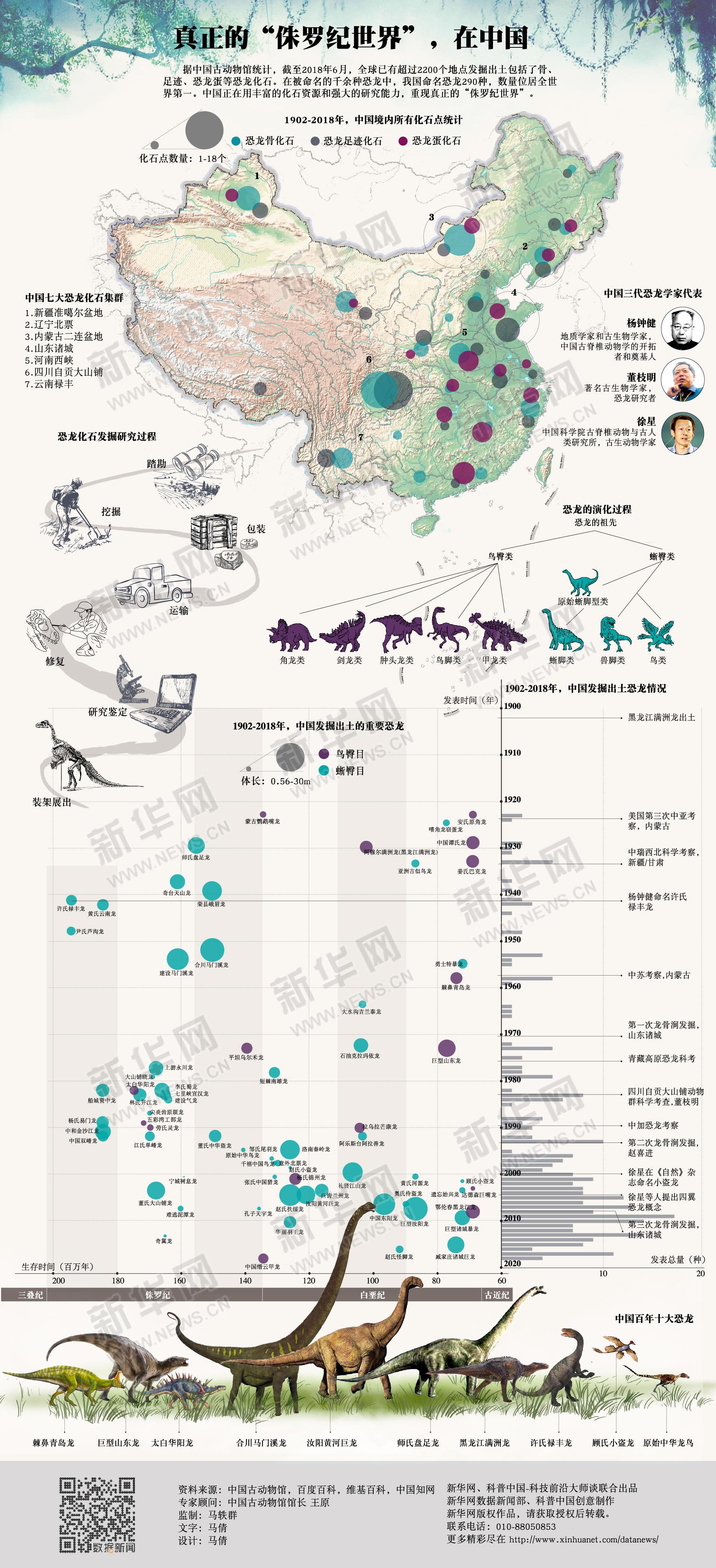 """真正的""""侏罗纪世界""""在中国"""