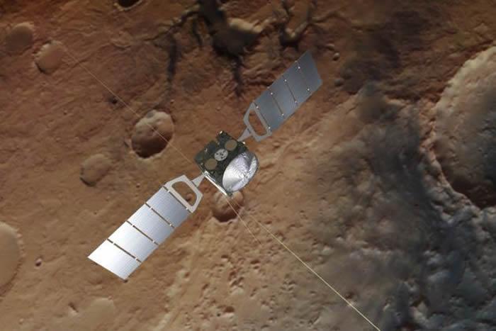 俄罗斯科学家认为火星上可能有许多隐藏在土壤或冰层下的液态水湖泊