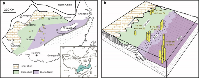 华南扬子板块南沱组研究剖面分布(a)与相应剖面南沱组顶部黄铁矿结核含量和直径变化示意图(b)