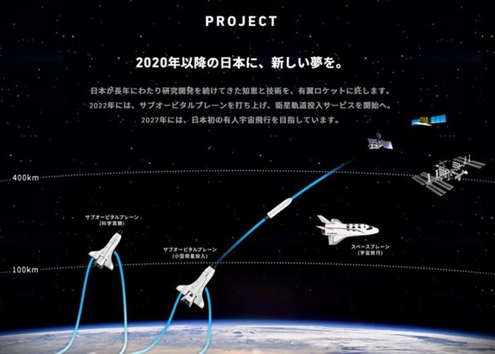 太空飞机亦可展开科学实验及运载小型卫星。