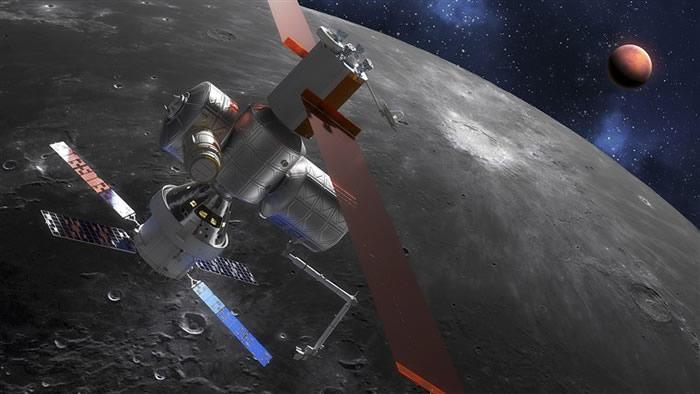 """俄罗斯将与美国等国一道继续参与月球轨道站""""门户""""(The Gateway)的建设项目"""