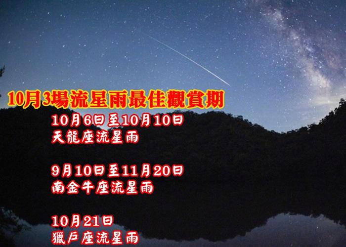 北半球秋日夜空将接连上演3场流星雨:天龙座、南金牛座和猎户座流星雨