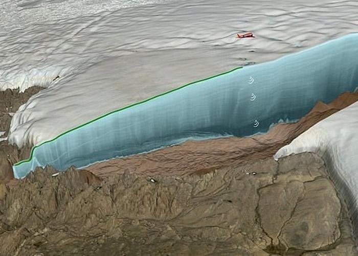 科学家用雷达探测,调查陨石坑的情况。 <br>