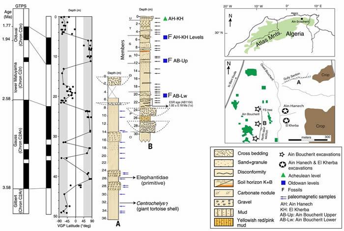 阿尔及利亚发现的石制工具和被切割的动物骨头表明现代人祖先在北非的时间更早