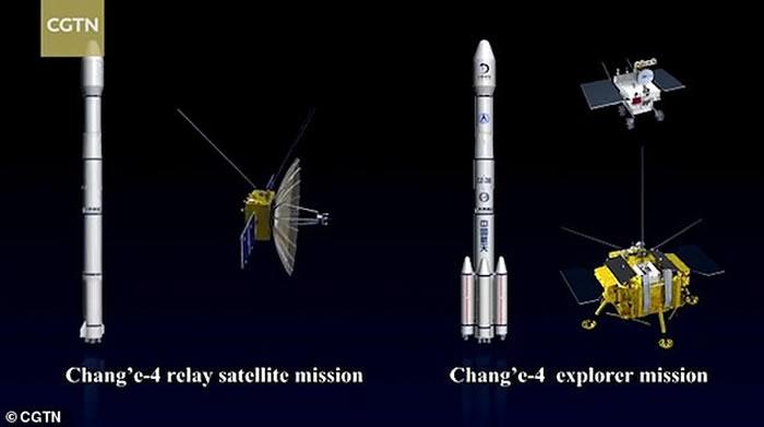 人类首次:中国嫦娥四号探测器成功登陆月球背面