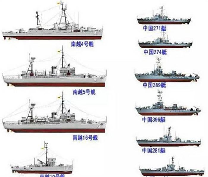 中越西沙海战所出动的船舰