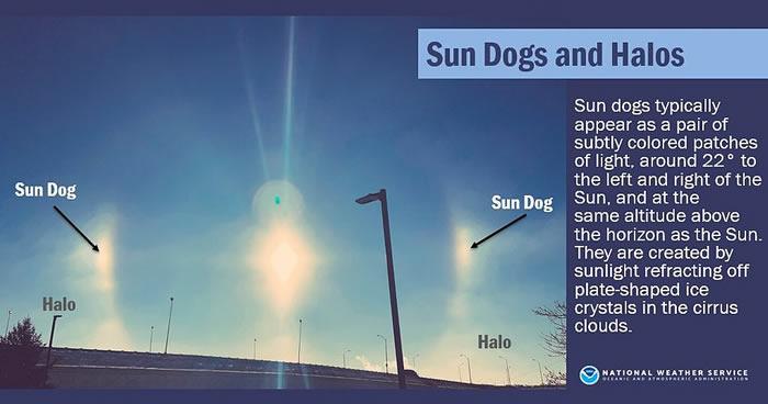 以为世界末日!北美天空惊现2个太阳外加半夜巨响 原来是罕见的幻日现象