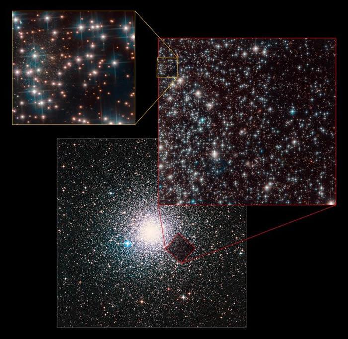 """哈勃太空望远镜在银河系球状星团NGC 6752发现新的矮星系""""Bedin 1"""""""