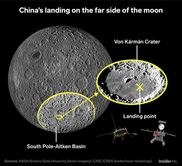 NASA月球勘测轨道飞行器拍摄到嫦娥四号所在的区域。