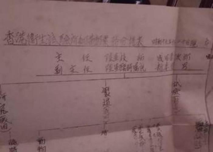 日军被揭曾于香港进行反人类细菌实验。