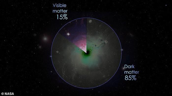 天文学家意外发现第2个银河系 将发现宇宙中其他生命的存在?
