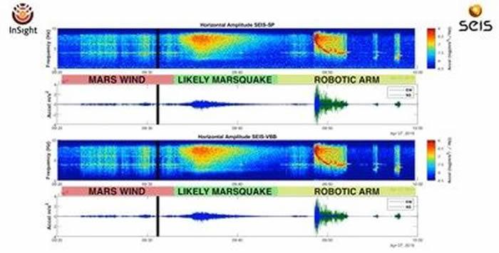 全球首次:美国洞察号火星探测器上的法国SEIS地震仪记录到火星震