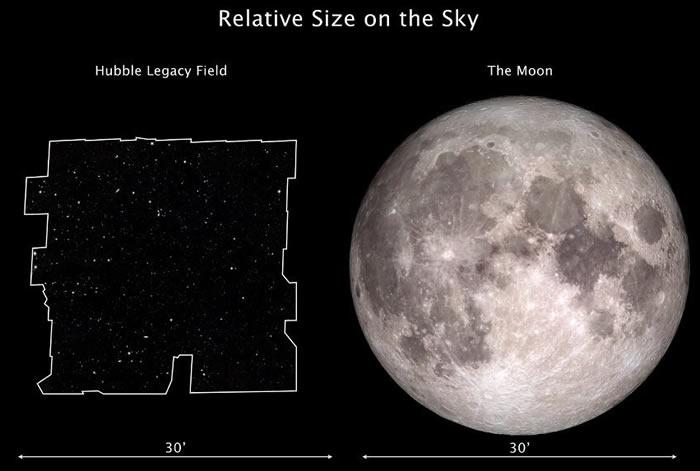 照片《哈勃遗迹》纳入哈勃望远镜所有成果 可以看到26万5千个星系