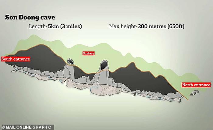 """世界最大洞穴越南""""山水洞""""(韩松洞)可塞下40层高楼和容纳整个纽约市"""