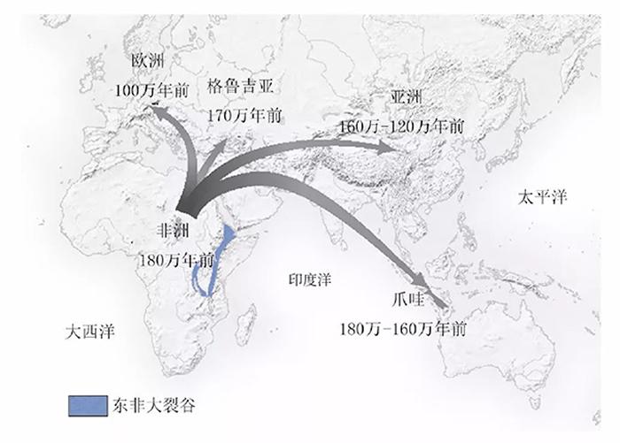 直立人从非洲向欧洲大陆扩散的主要路径和时间 (修改自文献[1])