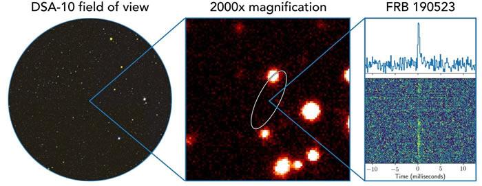 美国加利福尼亚理工学院研究人员确定宇宙异常信号的来源 爆发来自79亿光年外星系