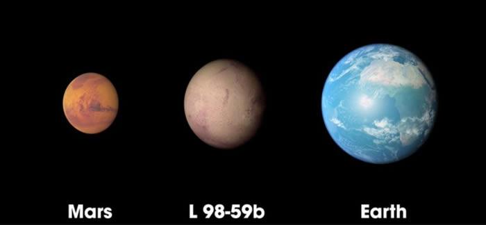 """NASA""""凌日系外行星勘探卫星""""(TESS)发现大小介于火星和地球之间的天体L98-59b"""