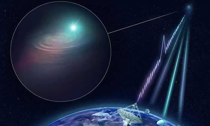 来自宇宙深处的奇异快速电波爆发